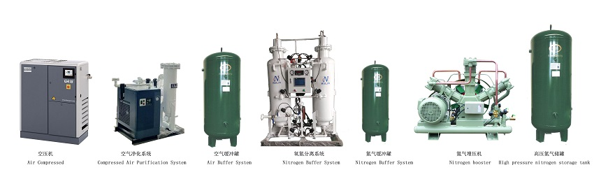 HUILIN Air Separation Equipment
